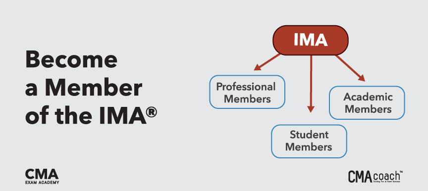 Become a Member of the IMA