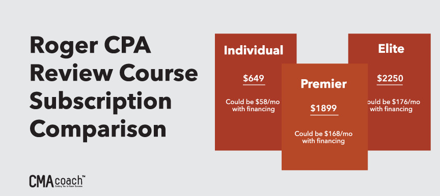 roger cpa course comparison