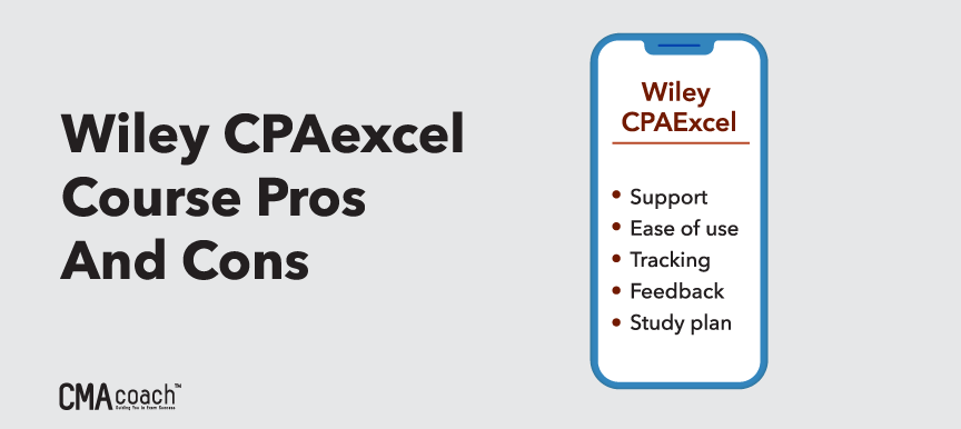 Wiley CPAexcel- Extensive CPA Review Courses -2_2