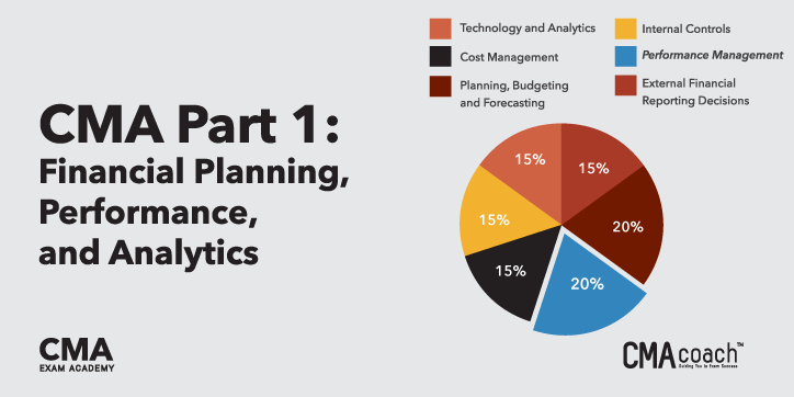CMA Exam Part 1 Financial Planning, Performance, and Analytics