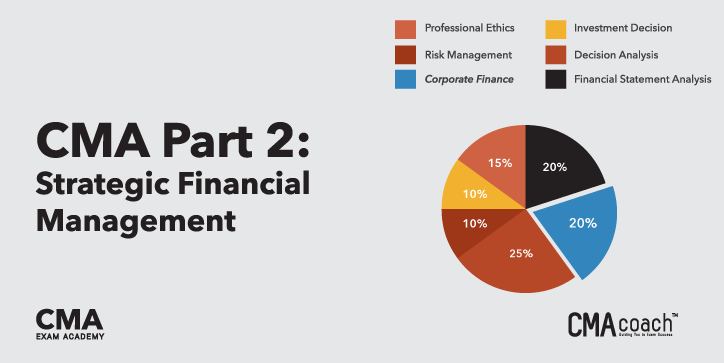 CMA Exam Part 2 Strategic Financial Management