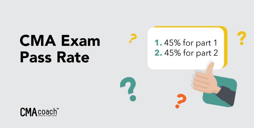 cma exam pass rate