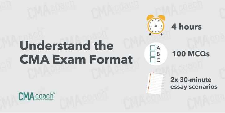 Understand the CMA exam format
